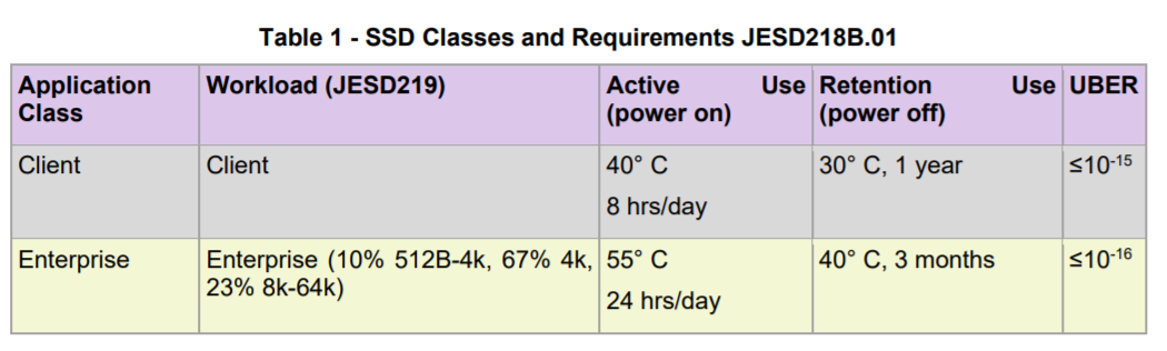 JESD219-client-spec